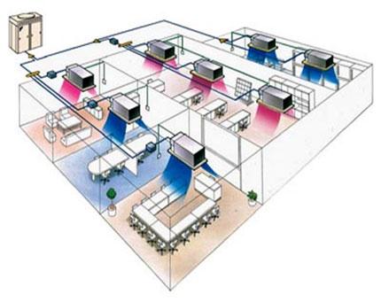 Thiết kế - Lắp đặt hệ thống lạnh trung tâm