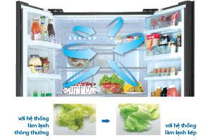 Công nghệ làm lạnh kép của tủ lạnh Sharp
