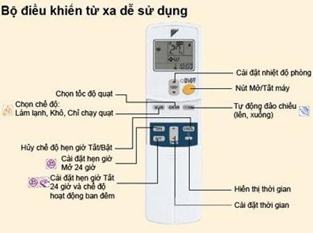 Hướng dẫn sử dụng Remote máy lạnh Daikin