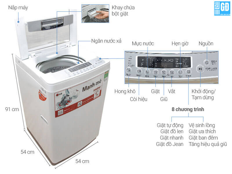 Cấu tạo máy giặt LG cửa trên